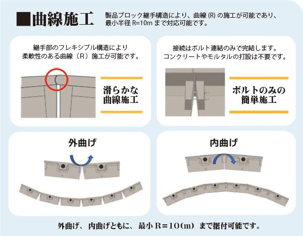IGK曲線施工