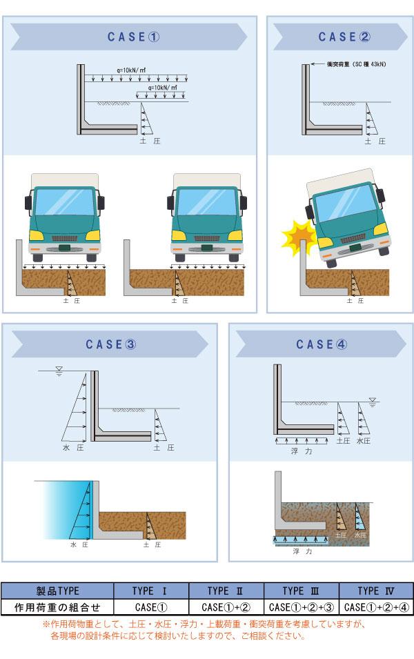 パラペットブロックcase