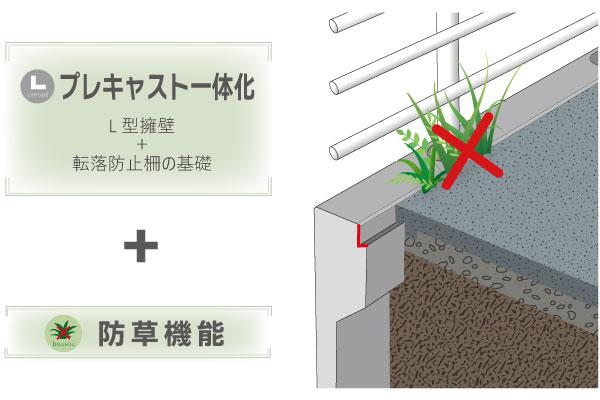 防草タイプ・FEL2