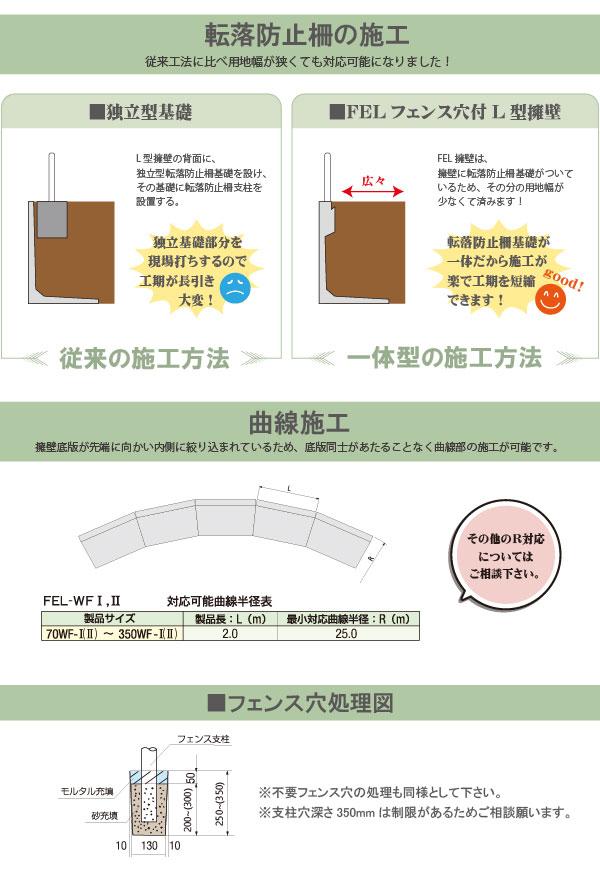 防草タイプ・FEL・施工