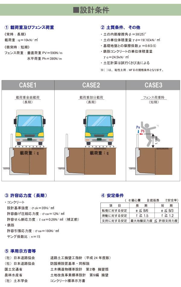 防草タイプ・FEL・設計条件