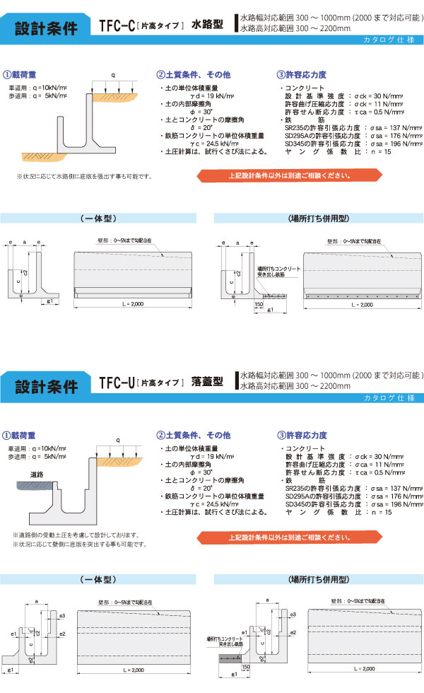 TFC設計条件