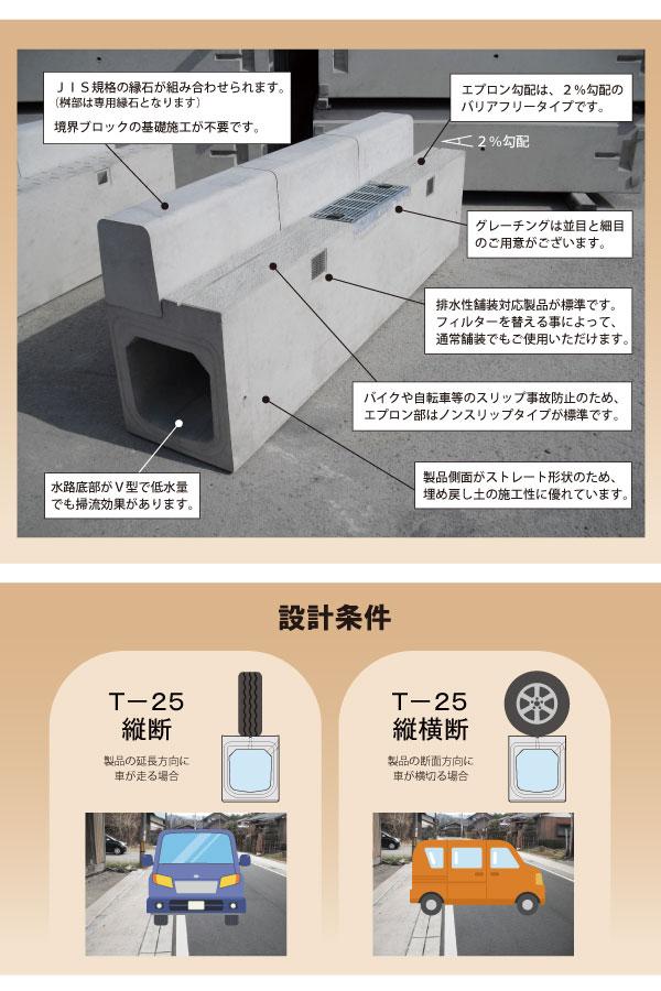 フロンティア設計条件